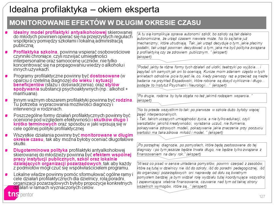 127 Idealna profilaktyka – okiem eksperta Idealny model profilaktyki antyalkoholowej skierowanej do młodych powinien opierać się na przejrzystych regu