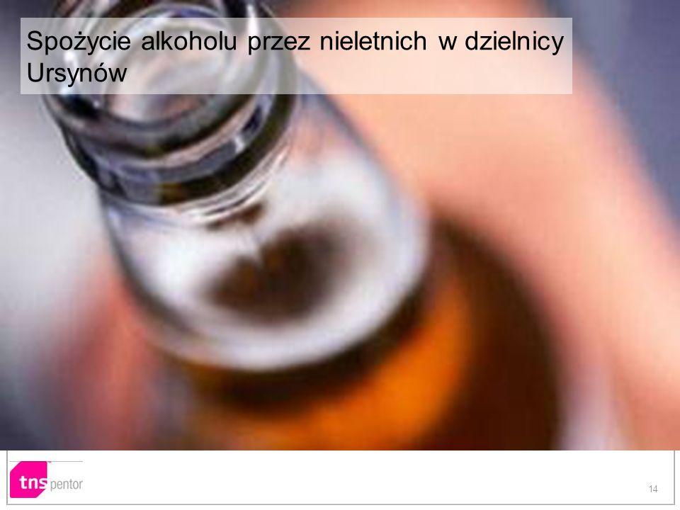 14 Spożycie alkoholu przez nieletnich w dzielnicy Ursynów