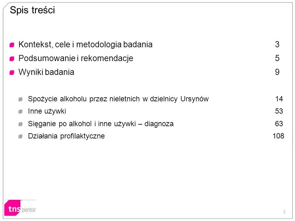 3 Kontekst, cele i metodologia badania
