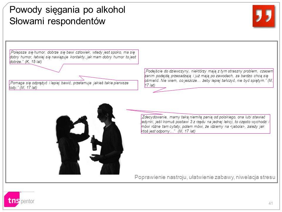 41 Powody sięgania po alkohol Słowami respondentów Polepsza się humor, dobrze się bawi człowiek, wtedy jest spoko, ma się dobry humor, łatwiej się naw