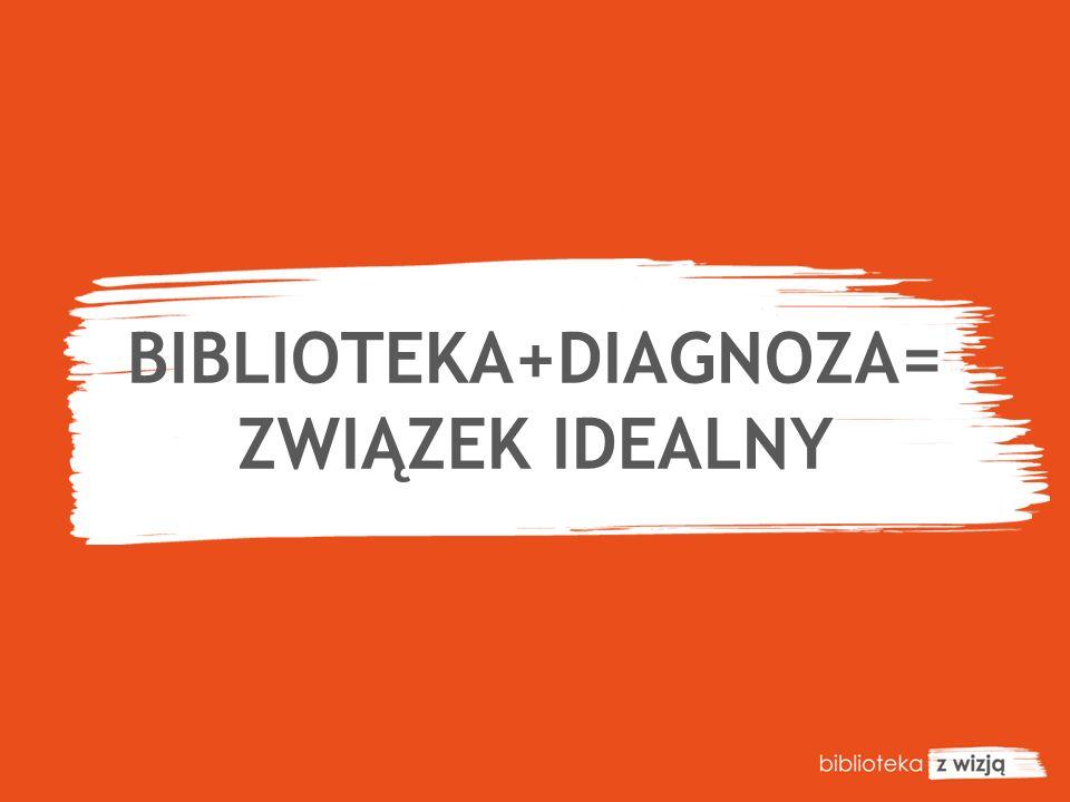 BIBLIOTEKA+DIAGNOZA= ZWIĄZEK IDEALNY