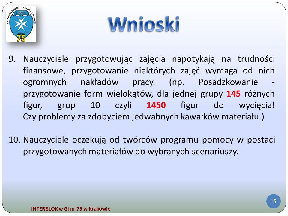 INTERBLOK w GI nr 75 w Krakowie 15 9.Nauczyciele przygotowując zajęcia napotykają na trudności finansowe, przygotowanie niektórych zajęć wymaga od nic