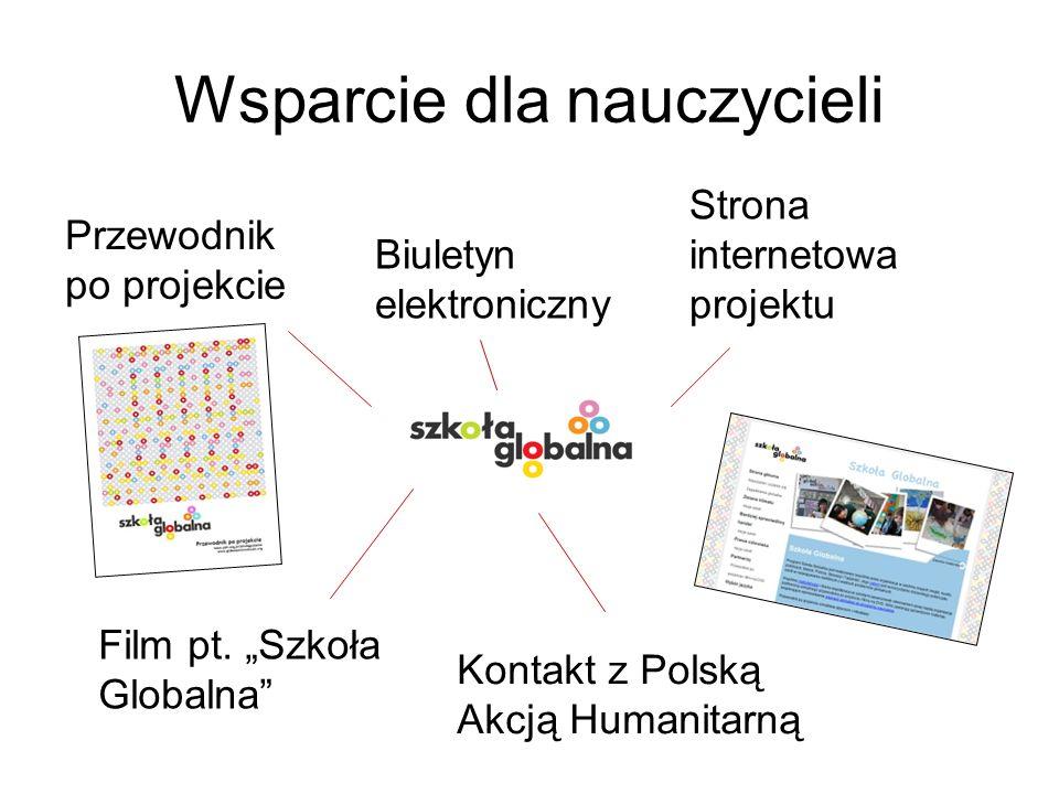 Wsparcie dla nauczycieli Przewodnik po projekcie Strona internetowa projektu Film pt.