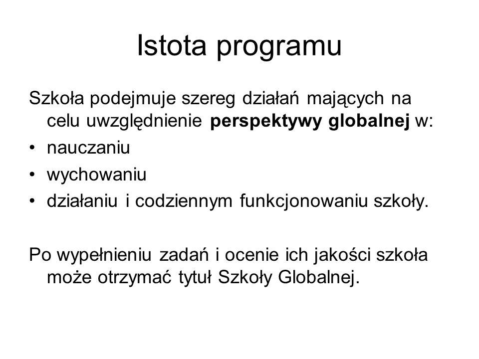 Program międzynarodowy AustriaCzechyAnglia MaltaPolskaSłowacjaTajlandia