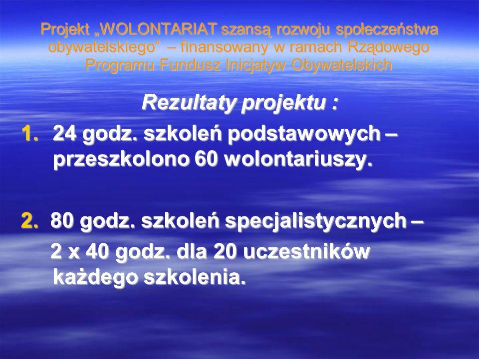Projekt WOLONTARIAT szansą rozwoju społeczeństwa obywatelskiego – finansowany w ramach Rządowego Programu Fundusz Inicjatyw Obywatelskich Rezultaty pr
