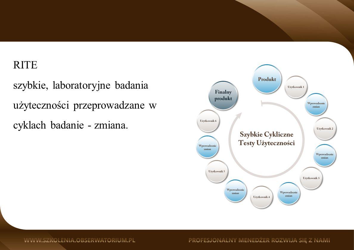 RITE szybkie, laboratoryjne badania użyteczności przeprowadzane w cyklach badanie - zmiana.