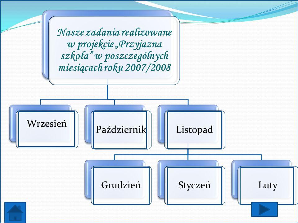 Nasze zadania realizowane w projekcie Przyjazna szkoła w poszczególnych miesiącach roku 2007/2008 Wrzesień PaździernikListopadGrudzieńStyczeńLuty