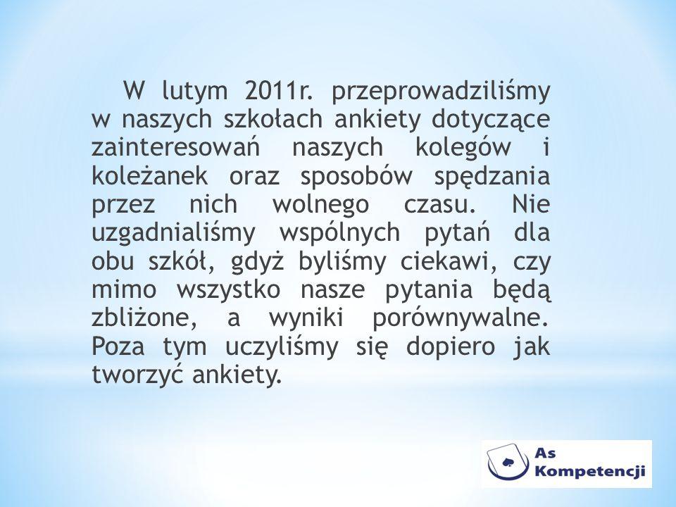 III LO w Poznaniu: Ankieta jest ANONIMOWA.