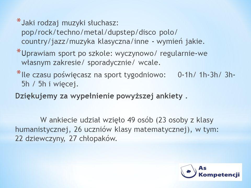 * Jaki rodzaj muzyki słuchasz: pop/rock/techno/metal/dupstep/disco polo/ country/jazz/muzyka klasyczna/inne - wymień jakie.
