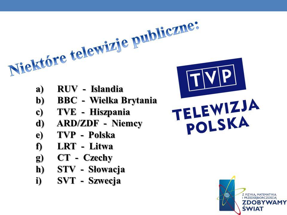 a) a) RUV - Islandia b) b) BBC - Wielka Brytania c) c) TVE - Hiszpania d) d) ARD/ZDF - Niemcy e) e) TVP - Polska f) f) LRT - Litwa g) g) CT - Czechy h