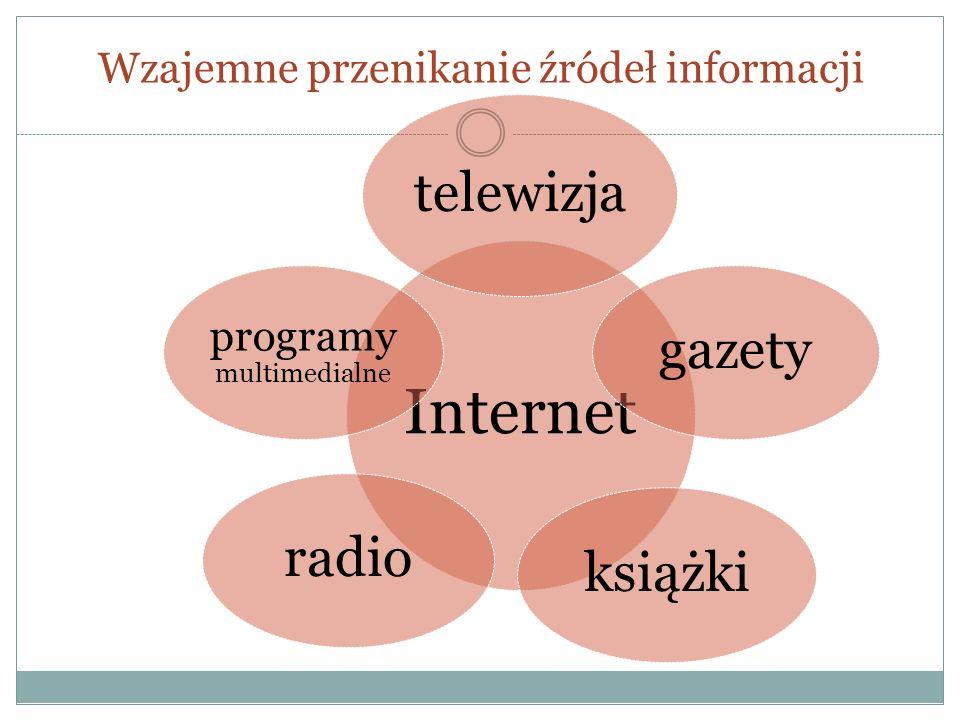 Internet telewizja gazetyksiążkiradio programy multimedialne Wzajemne przenikanie źródeł informacji
