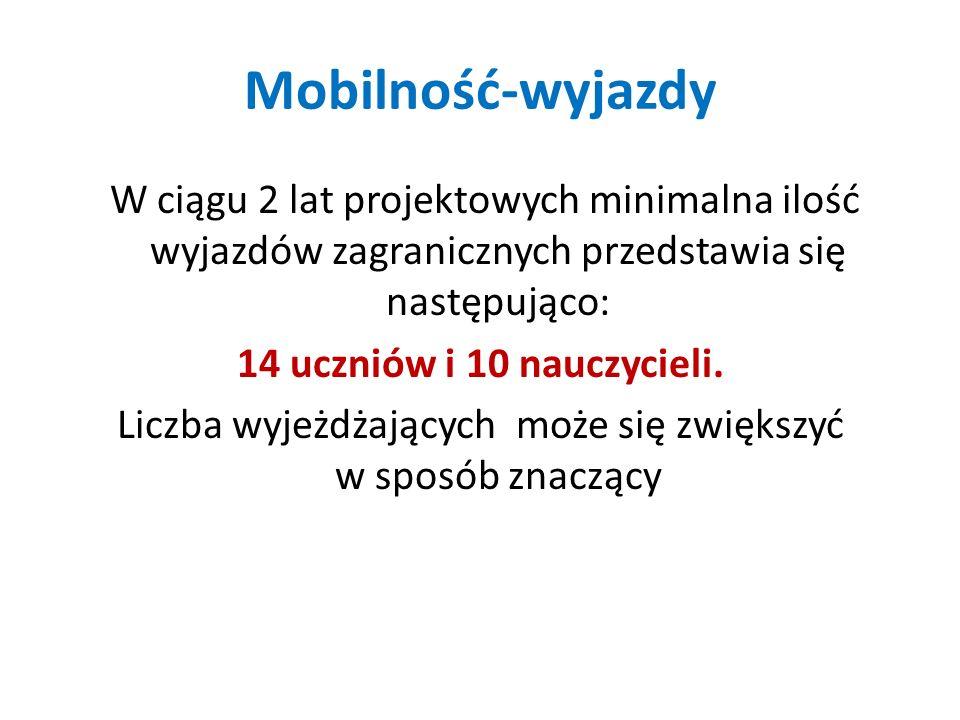 Mobilność-wyjazdy W ciągu 2 lat projektowych minimalna ilość wyjazdów zagranicznych przedstawia się następująco: 14 uczniów i 10 nauczycieli. Liczba w