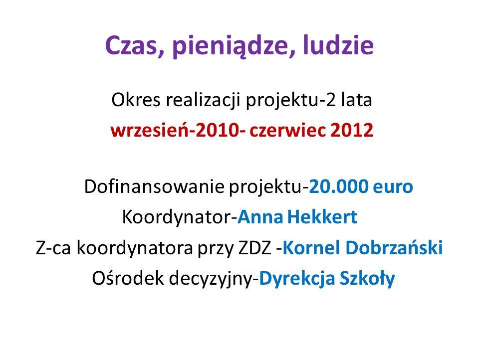 Czas, pieniądze, ludzie Okres realizacji projektu-2 lata wrzesień-2010- czerwiec 2012 Dofinansowanie projektu-20.000 euro Koordynator-Anna Hekkert Z-c