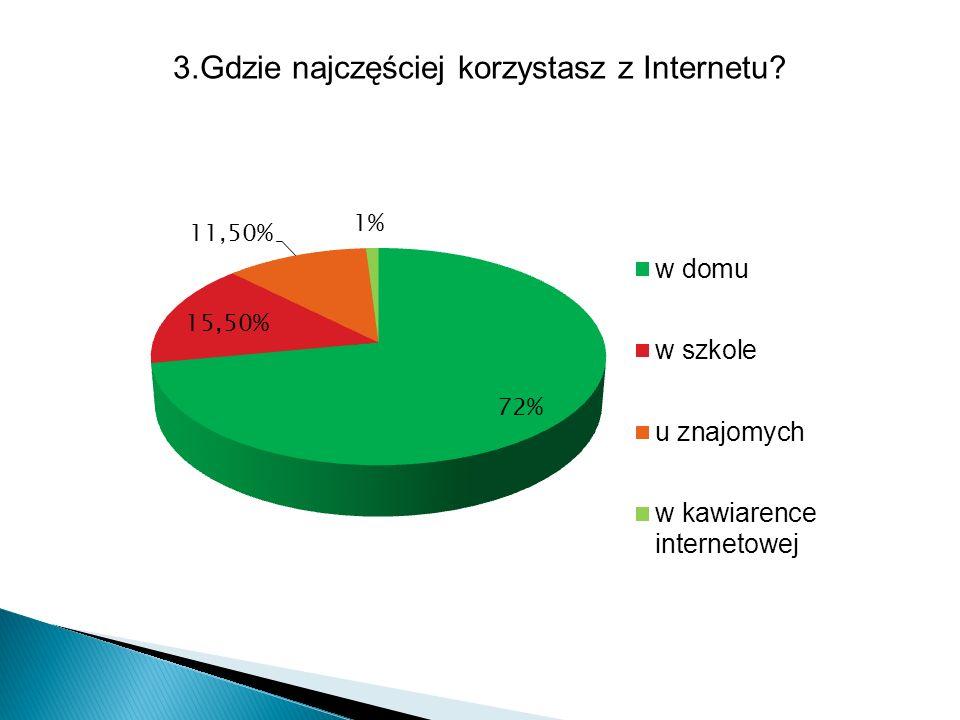 3.Gdzie najczęściej korzystasz z Internetu?