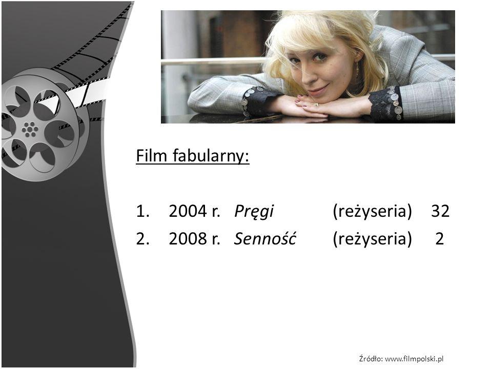 Film fabularny: 1.2004 r. Pręgi (reżyseria)32 2.2008 r.Senność (reżyseria) 2 Źródło: www.filmpolski.pl