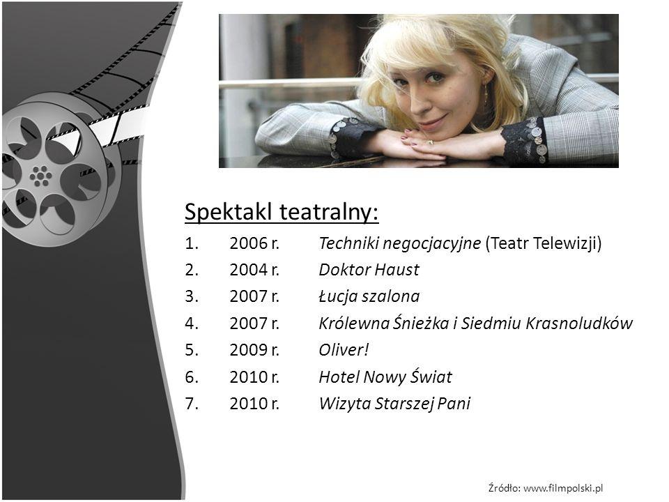Spektakl teatralny: 1.2006 r. Techniki negocjacyjne (Teatr Telewizji) 2.2004 r. Doktor Haust 3.2007 r. Łucja szalona 4.2007 r. Królewna Śnieżka i Sied