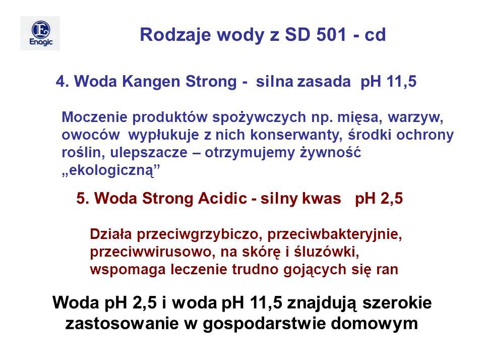 Rodzaje wody z SD 501 - cd 4. Woda Kangen Strong - silna zasada pH 11,5 5. Woda Strong Acidic - silny kwas pH 2,5 Działa przeciwgrzybiczo, przeciwbakt