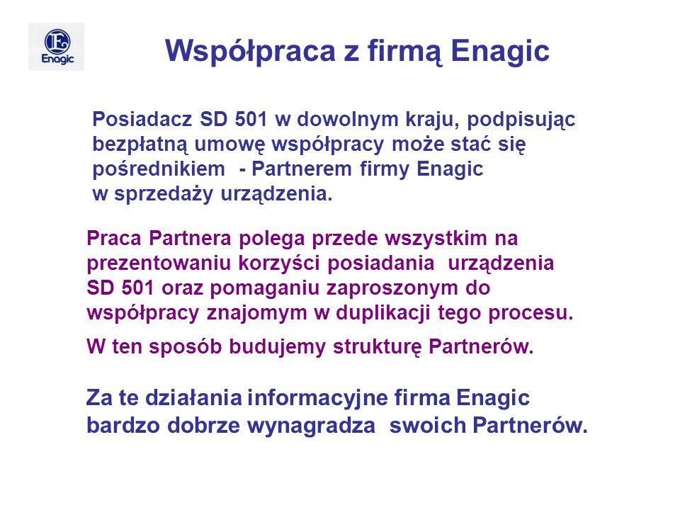 Współpraca z firmą Enagic Posiadacz SD 501 w dowolnym kraju, podpisując bezpłatną umowę współpracy może stać się pośrednikiem - Partnerem firmy Enagic
