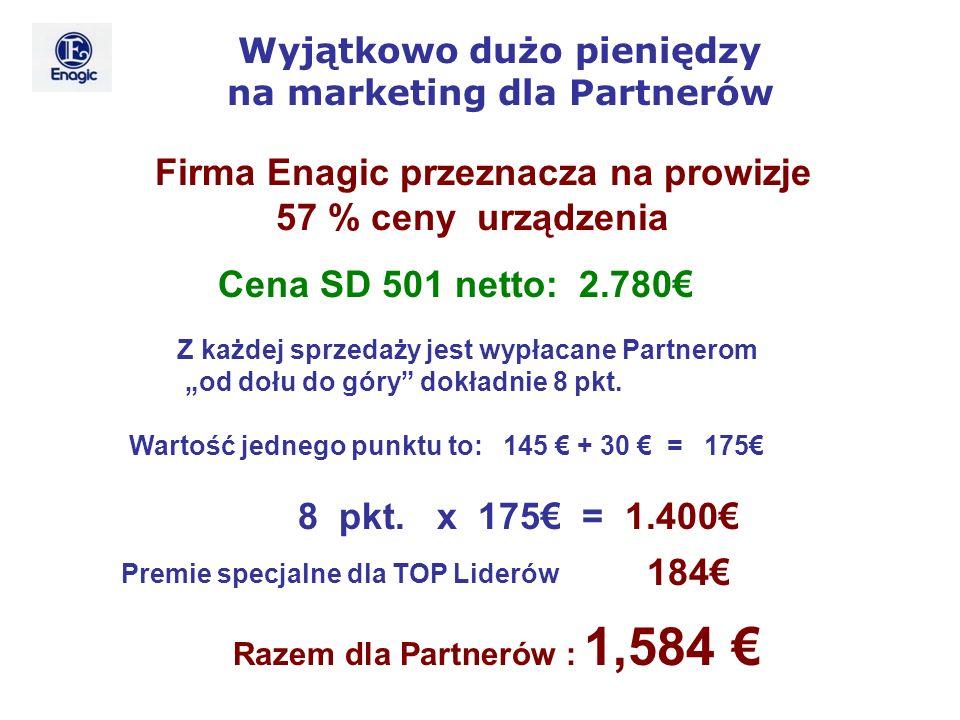 Firma Enagic przeznacza na prowizje 57 % ceny urządzenia Cena SD 501 netto: 2.780 8 pkt. x 175 = 1.400 Wartość jednego punktu to: 145 + 30 = 175 Z każ