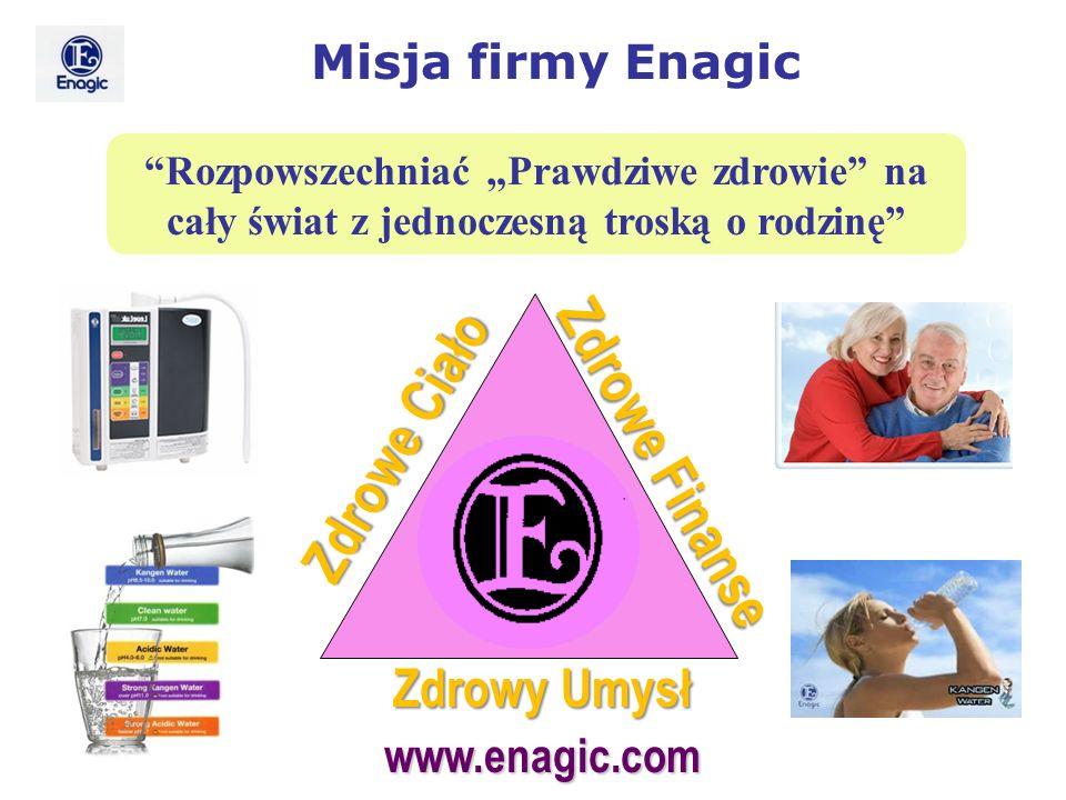 Zdrowy Umysł Zdrowe Finanse Zdrowe Ciało Rozpowszechniać Prawdziwe zdrowie na cały świat z jednoczesną troską o rodzinę www.enagic.com Misja firmy Ena