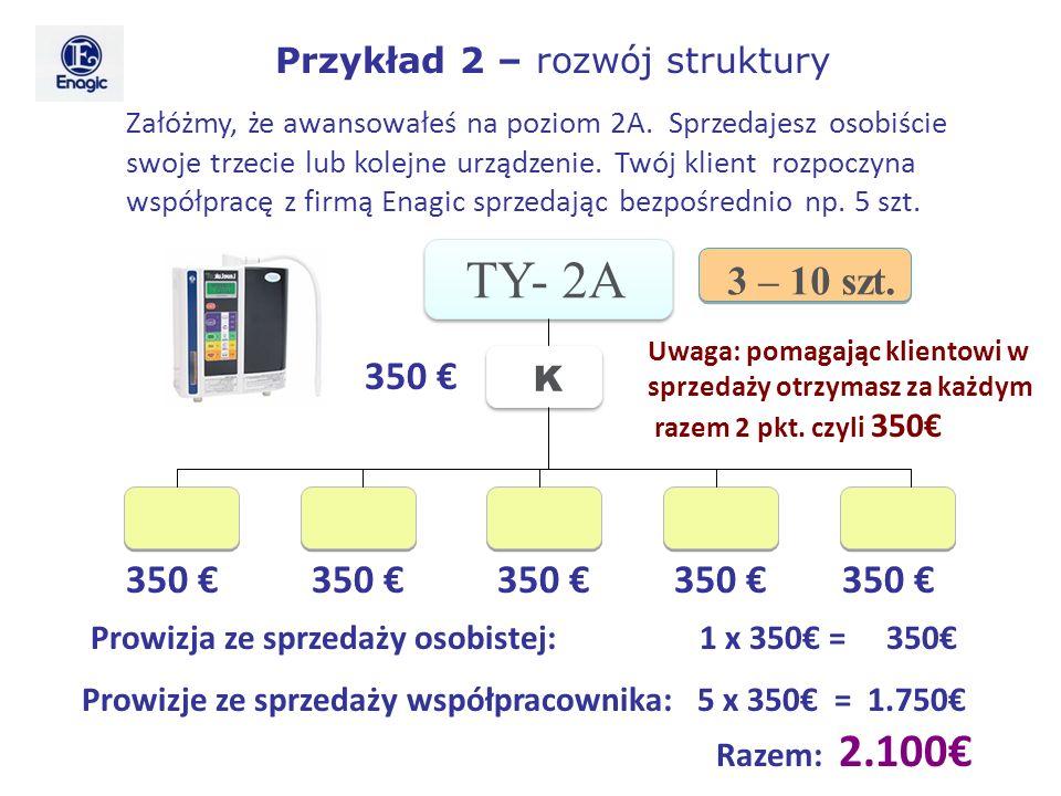 TY- 2A Załóżmy, że awansowałeś na poziom 2A. Sprzedajesz osobiście swoje trzecie lub kolejne urządzenie. Twój klient rozpoczyna współpracę z firmą Ena