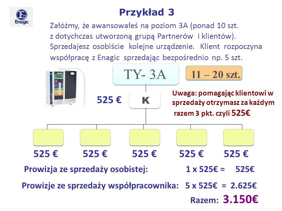 TY- 3A Załóżmy, że awansowałeś na poziom 3A (ponad 10 szt. z dotychczas utworzoną grupą Partnerów i klientów). Sprzedajesz osobiście kolejne urządzeni