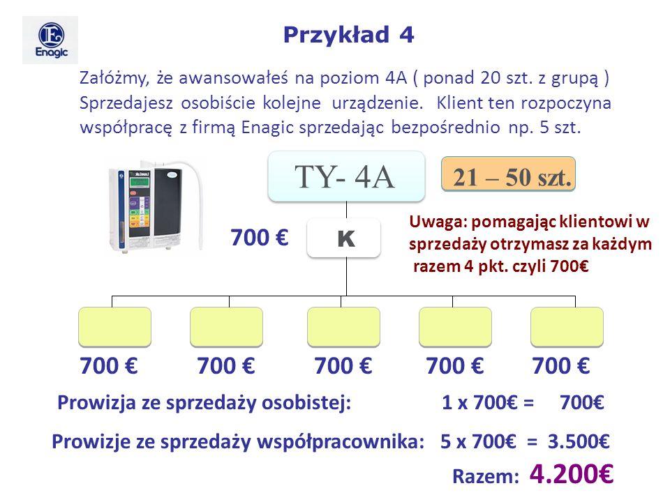 TY- 4A Załóżmy, że awansowałeś na poziom 4A ( ponad 20 szt. z grupą ) Sprzedajesz osobiście kolejne urządzenie. Klient ten rozpoczyna współpracę z fir