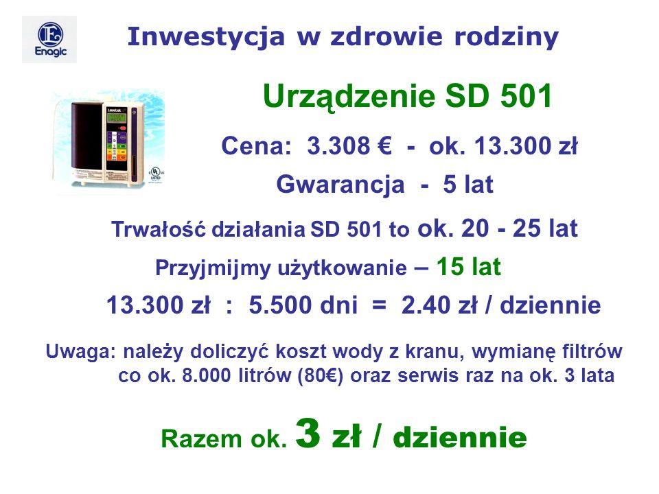 Cena: 3.308 - ok. 13.300 zł Urządzenie SD 501 Trwałość działania SD 501 to ok. 20 - 25 lat Gwarancja - 5 lat Przyjmijmy użytkowanie – 15 lat 13.300 zł