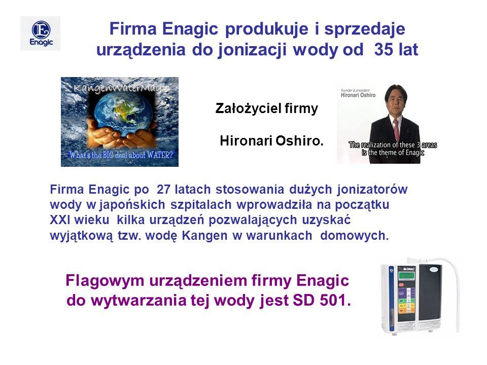 Firma Enagic produkuje i sprzedaje urządzenia do jonizacji wody od 35 lat Założyciel firmy Hironari Oshiro. Firma Enagic po 27 latach stosowania dużyc