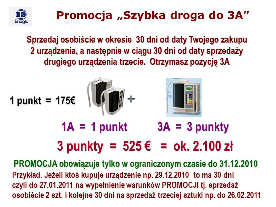 Sprzedaj osobiście w okresie 30 dni od daty Twojego zakupu 2 urządzenia, a następnie w ciągu 30 dni od daty sprzedaży drugiego urządzenia trzecie. Otr