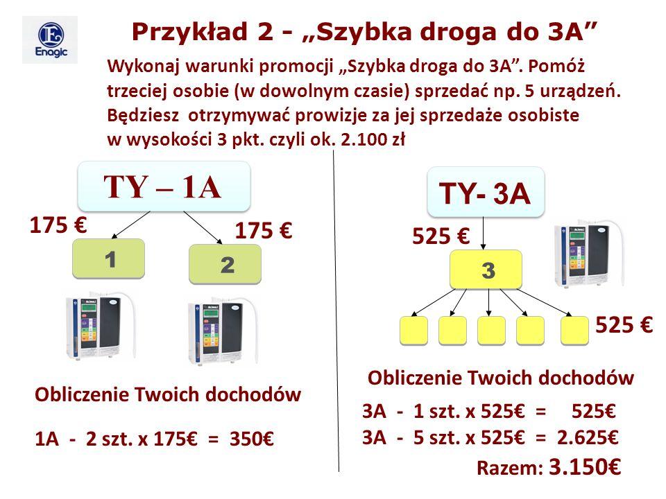 TY – 1A 1 1 TY- 3A 2 2 525 Wykonaj warunki promocji Szybka droga do 3A. Pomóż trzeciej osobie (w dowolnym czasie) sprzedać np. 5 urządzeń. Będziesz ot