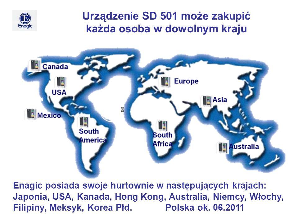 Enagic posiada swoje hurtownie w następujących krajach: Japonia, USA, Kanada, Hong Kong, Australia, Niemcy, Włochy, Filipiny, Meksyk, Korea Płd. Polsk