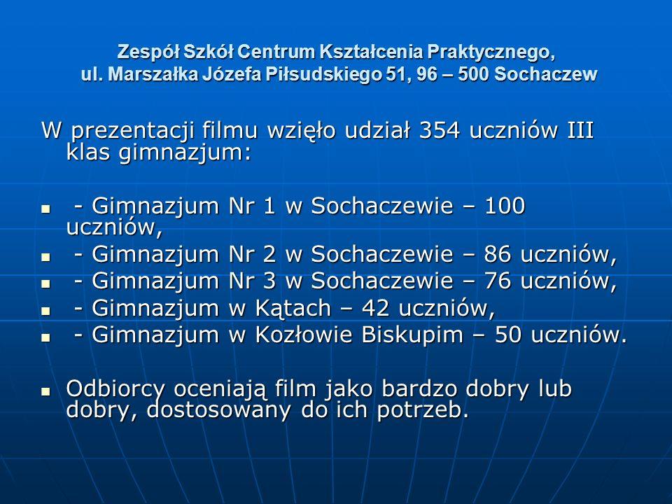 Zespół Szkół Centrum Kształcenia Praktycznego, ul. Marszałka Józefa Piłsudskiego 51, 96 – 500 Sochaczew W prezentacji filmu wzięło udział 354 uczniów
