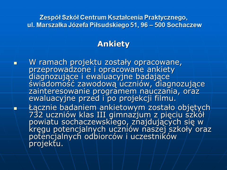 Zespół Szkół Centrum Kształcenia Praktycznego, ul. Marszałka Józefa Piłsudskiego 51, 96 – 500 Sochaczew Ankiety W ramach projektu zostały opracowane,