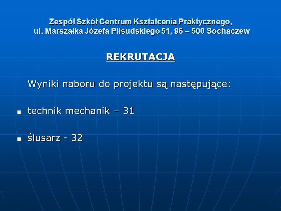 Zespół Szkół Centrum Kształcenia Praktycznego, ul. Marszałka Józefa Piłsudskiego 51, 96 – 500 Sochaczew REKRUTACJA Wyniki naboru do projektu są następ