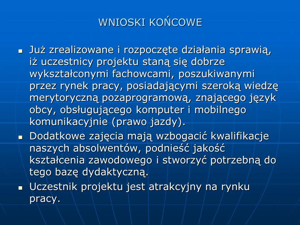 WNIOSKI KOŃCOWE Już zrealizowane i rozpoczęte działania sprawią, iż uczestnicy projektu staną się dobrze wykształconymi fachowcami, poszukiwanymi prze