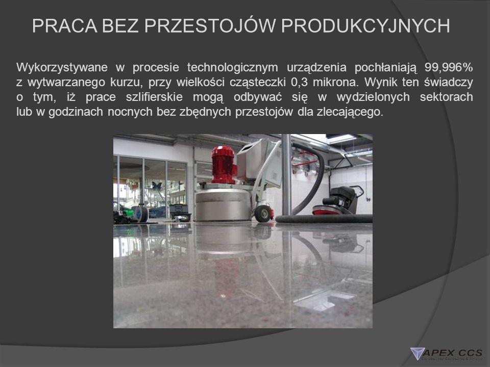 PRACA BEZ PRZESTOJÓW PRODUKCYJNYCH Wykorzystywane w procesie technologicznym urządzenia pochłaniają 99,996% z wytwarzanego kurzu, przy wielkości cząst