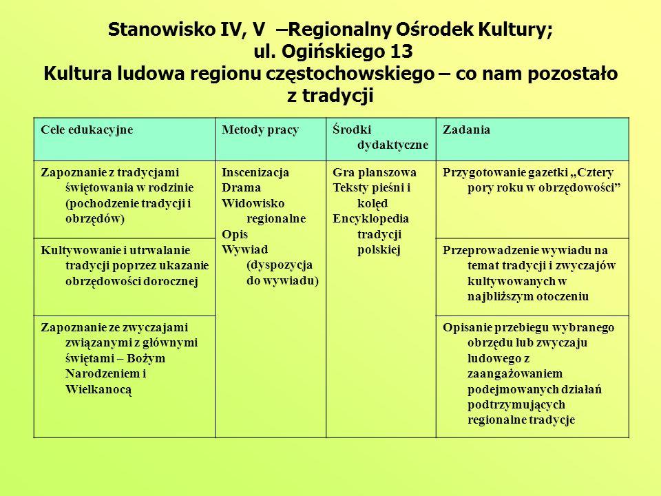 Stanowisko IV, V –Regionalny Ośrodek Kultury; ul. Ogińskiego 13 Kultura ludowa regionu częstochowskiego – co nam pozostało z tradycji Cele edukacyjneM
