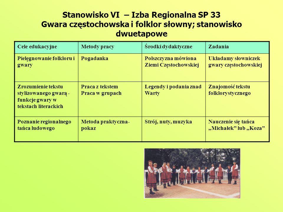 Stanowisko VI – Izba Regionalna SP 33 Gwara częstochowska i folklor słowny; stanowisko dwuetapowe Cele edukacyjneMetody pracyŚrodki dydaktyczneZadania