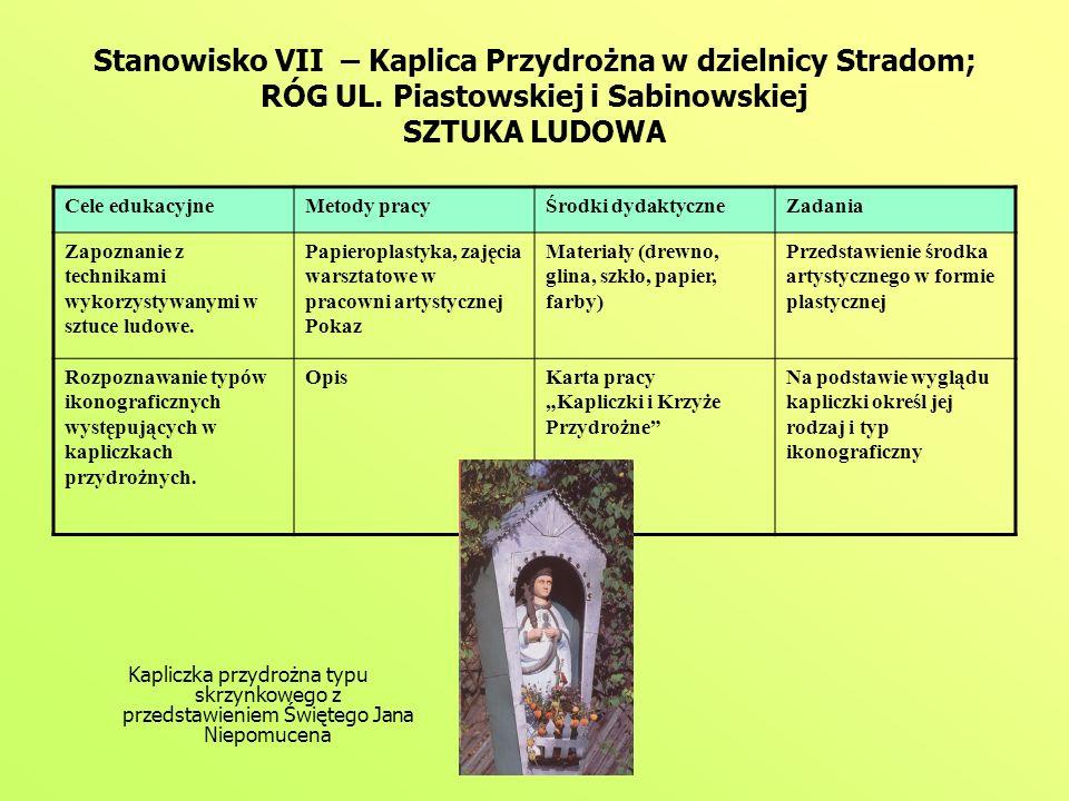 Stanowisko VII – Kaplica Przydrożna w dzielnicy Stradom; RÓG UL. Piastowskiej i Sabinowskiej SZTUKA LUDOWA Cele edukacyjneMetody pracyŚrodki dydaktycz