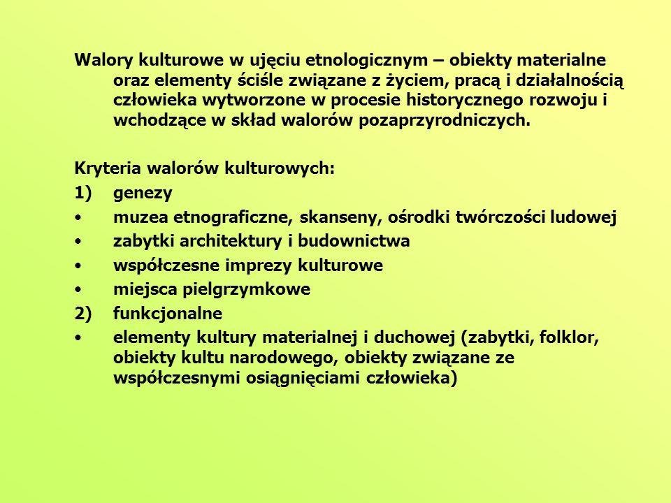Walory kulturowe w ujęciu etnologicznym – obiekty materialne oraz elementy ściśle związane z życiem, pracą i działalnością człowieka wytworzone w proc