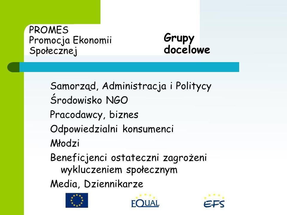 PROMES Promocja Ekonomii Społecznej Samorząd, Administracja i Politycy Środowisko NGO Pracodawcy, biznes Odpowiedzialni konsumenci Młodzi Beneficjenci ostateczni zagrożeni wykluczeniem społecznym Media, Dziennikarze Grupy docelowe