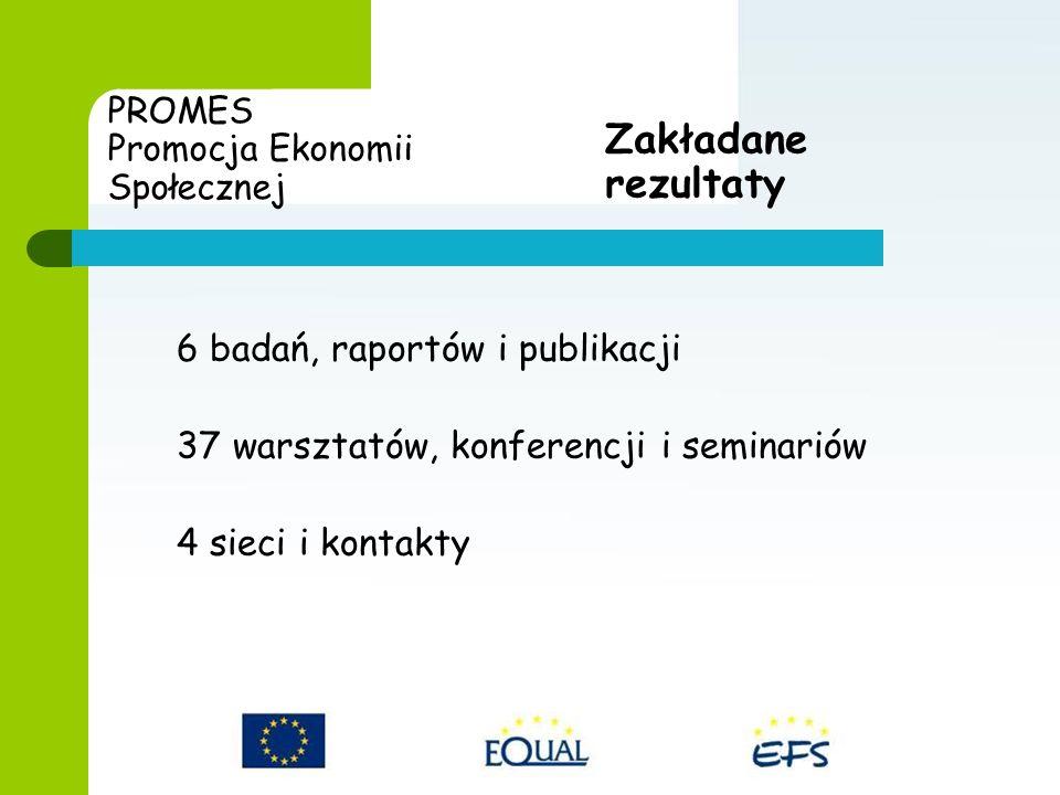 PROMES Promocja Ekonomii Społecznej 6 badań, raportów i publikacji 37 warsztatów, konferencji i seminariów 4 sieci i kontakty Zakładane rezultaty