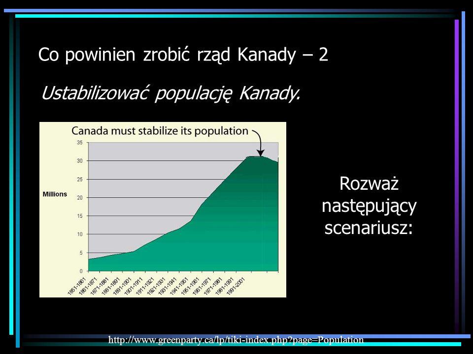 Co powinien zrobić rząd Kanady – 2 http://www.greenparty.ca/lp/tiki-index.php?page=Population Ustabilizować populację Kanady. Rozważ następujący scena