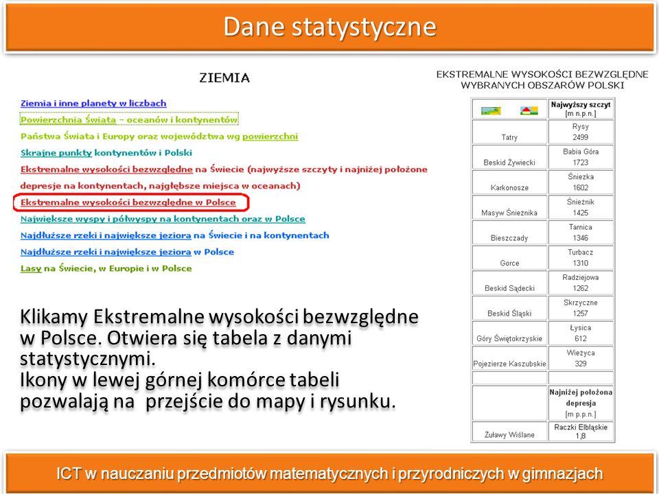 Dane statystyczne ICT w nauczaniu przedmiotów matematycznych i przyrodniczych w gimnazjach Klikamy Ekstremalne wysokości bezwzględne w Polsce.
