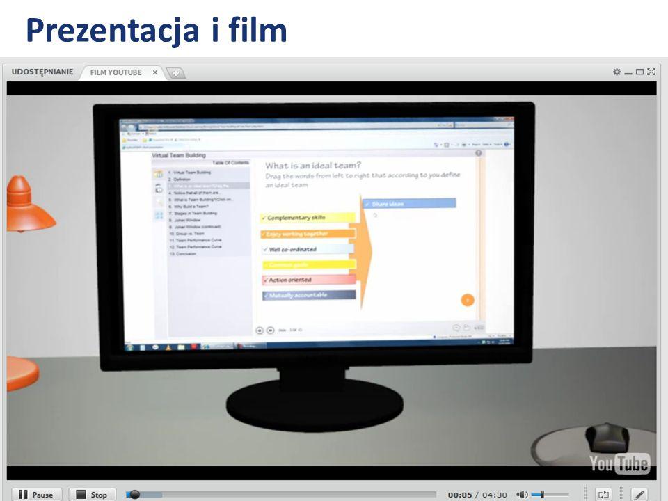 Prezentacja i film Kurs Trenerów Online. Copyright: Szkolenia i Konsulting Marta Eichstaedt