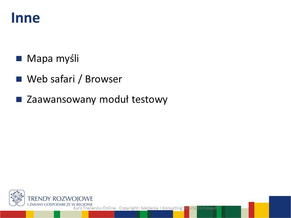 Inne Mapa myśli Web safari / Browser Zaawansowany moduł testowy Kurs Trenerów Online.