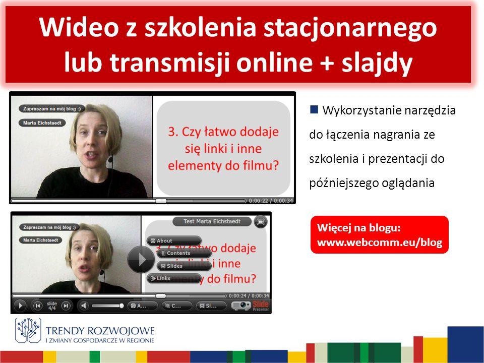 Warsztat online Szkolenie stacjonarne Follow up w wirtualnym pokoju 1.3.