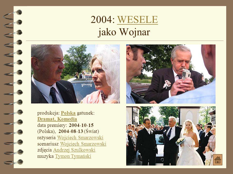 2003: SHOW jako ZenekSHOW produkcja: Polska gatunek: Komedia, SensacyjnyPolska Komedia, Sensacyjny data premiery: 2003-03-21 (Polska) reżyseria Maciej