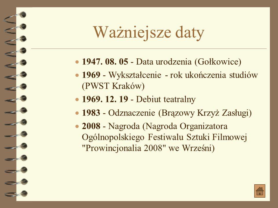 Ważniejsze daty 1947.08.